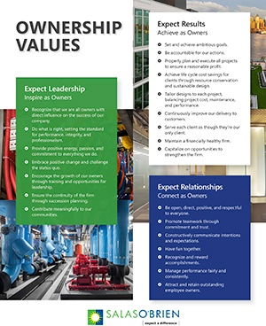 Ownership Values - Final.jpg